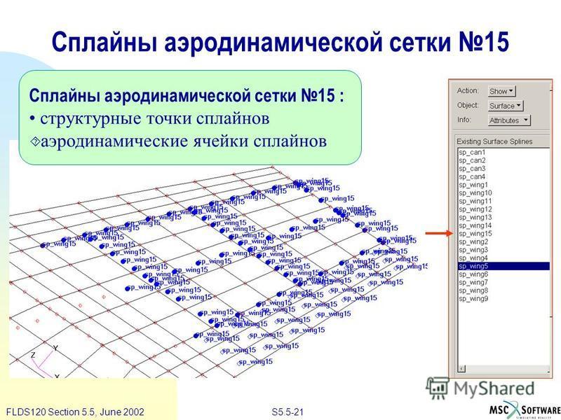 S5.5-21FLDS120 Section 5.5, June 2002 Сплайны аэродинамической сетки 15 : структурные точки сплайнов аэродинамические ячейки сплайнов Сплайны аэродинамической сетки 15