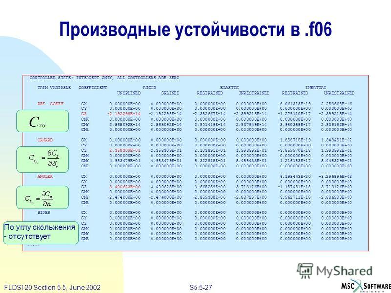 S5.5-27FLDS120 Section 5.5, June 2002 Производные устойчивости в.f06 CONTROLLER STATE: INTERCEPT ONLY, ALL CONTROLLERS ARE ZERO TRIM VARIABLE COEFFICIENT RIGID ELASTIC INERTIAL UNSPLINED SPLINED RESTRAINED UNRESTRAINED RESTRAINED UNRESTRAINED REF. CO