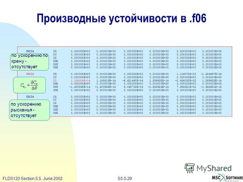 S5.5-29FLDS120 Section 5.5, June 2002 Производные устойчивости в.f06 URDD4 CX 0.000000E+00 0.000000E+00 0.000000E+00 0.000000E+00 0.000000E+00 0.000000E+00 CY 0.000000E+00 0.000000E+00 0.000000E+00 0.000000E+00 0.000000E+00 0.000000E+00 CZ 0.000000E+
