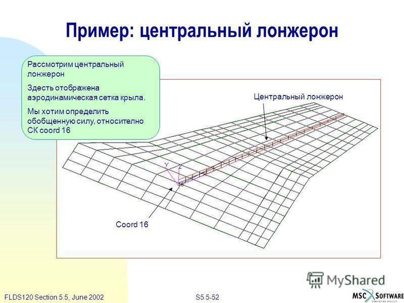 S5.5-52FLDS120 Section 5.5, June 2002 Рассмотрим центральный лонжерон Здесть отображена аэродинамическая сетка крыла. Мы хотим определить обобщенную силу, относително СК coord 16 Центральный лонжерон Coord 16 Пример: центральный лонжерон