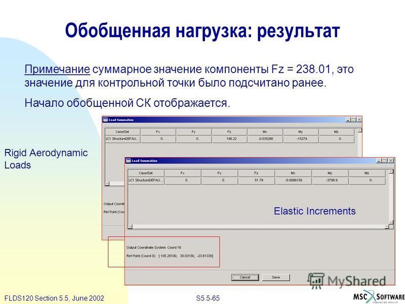 S5.5-65FLDS120 Section 5.5, June 2002 Примечание суммарное значение компоненты Fz = 238.01, это значение для контрольной точки было подсчитано ранее. Начало обобщенной СК отображается. Обобщенная нагрузка: результат Rigid Aerodynamic Loads Elastic In