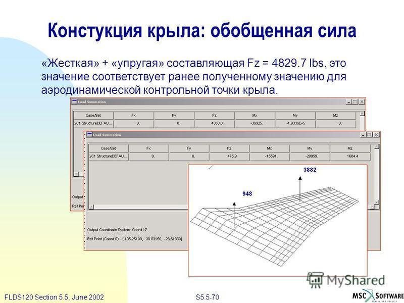 S5.5-70FLDS120 Section 5.5, June 2002 «Жесткая» + «упругая» составляющая Fz = 4829.7 lbs, это значение соответствует ранее полученному значению для аэродинамической контрольной точки крыла. Констукция крыла: обобщенная сила