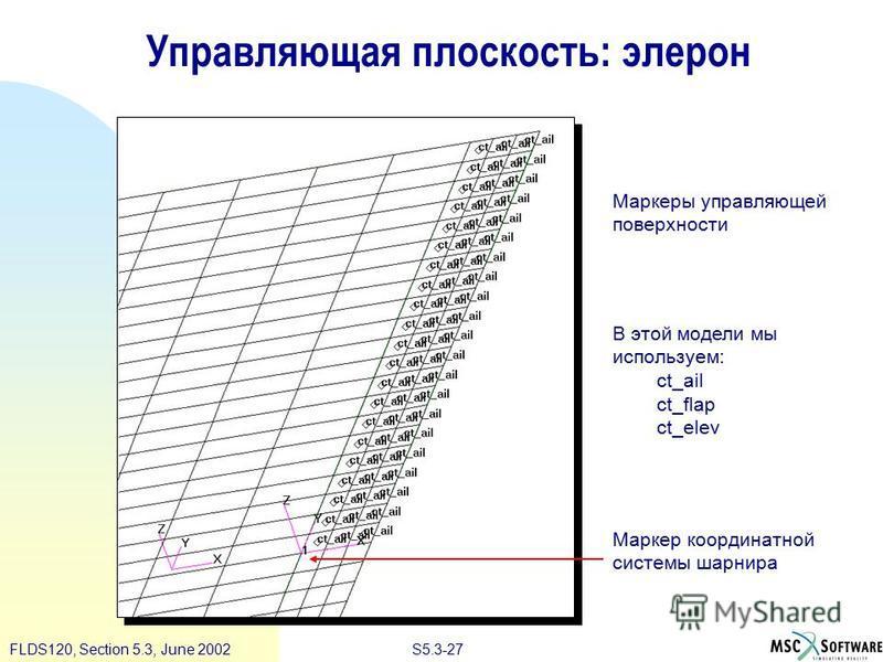 S5.3-27FLDS120, Section 5.3, June 2002 В этой модели мы используем: ct_ail ct_flap ct_elev Маркеры управляющей поверхности Маркер координатной системы шарнира Управляющая плоскость: элерон