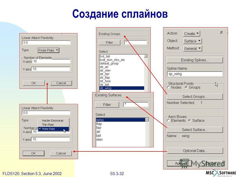 S5.3-32FLDS120, Section 5.3, June 2002 Создание сплайнов