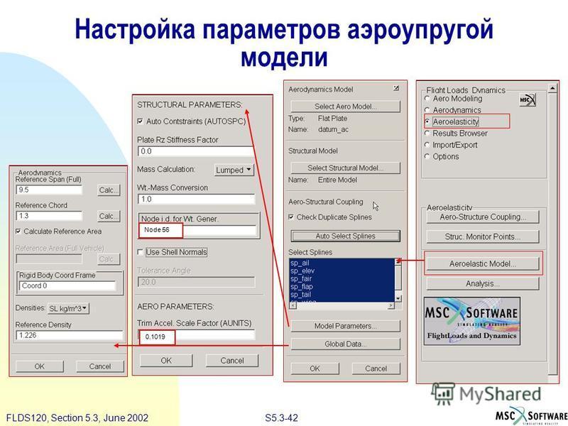 S5.3-42FLDS120, Section 5.3, June 2002 Настройка параметров аэроупругой модели 0.1019 Node 56