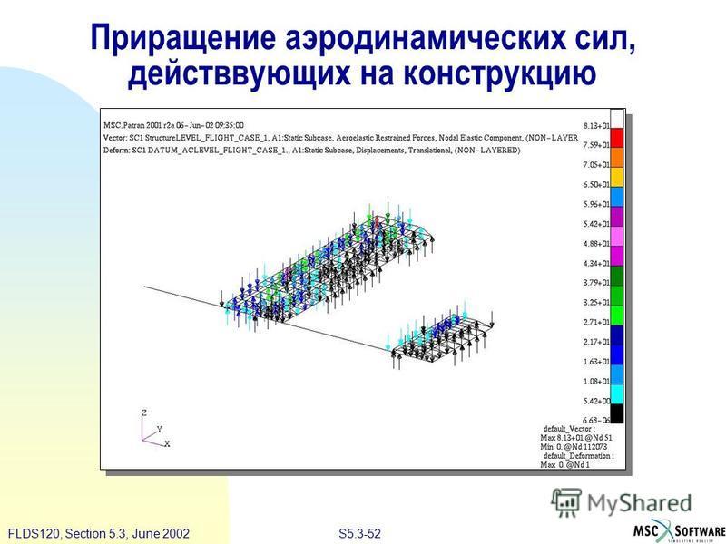 S5.3-52FLDS120, Section 5.3, June 2002 Приращение аэродинамических сил, действвующих на конструкцию