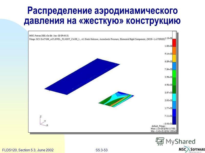 S5.3-53FLDS120, Section 5.3, June 2002 Распределение аэродинамического давления на «жесткую» конструкцию
