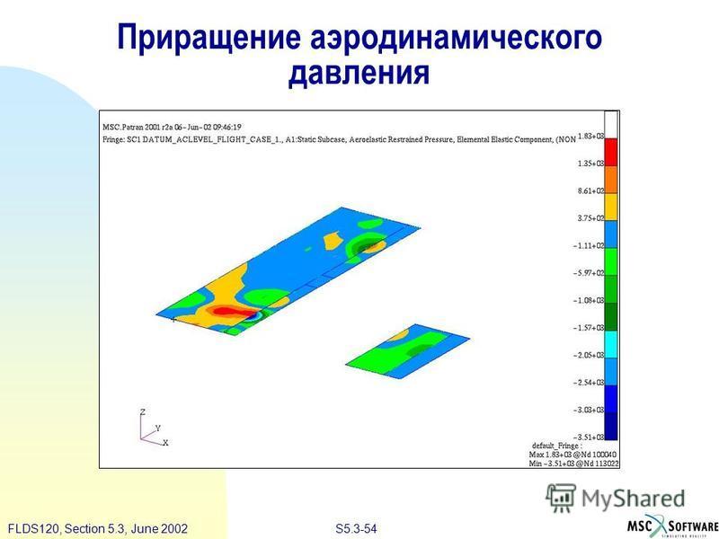 S5.3-54FLDS120, Section 5.3, June 2002 Приращение аэродинамического давления