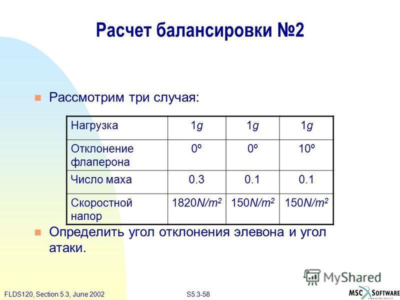 S5.3-58FLDS120, Section 5.3, June 2002 Расчет балансировки 2 Рассмотрим три случая: Определить угол отклонения элевона и угол атаки. Нагрузка 1g1g1g1g1g1g Отклонение флаперона 0º0º0º0º10º Число маха 0.30.1 Скоростной напор 1820N/m 2 150N/m 2