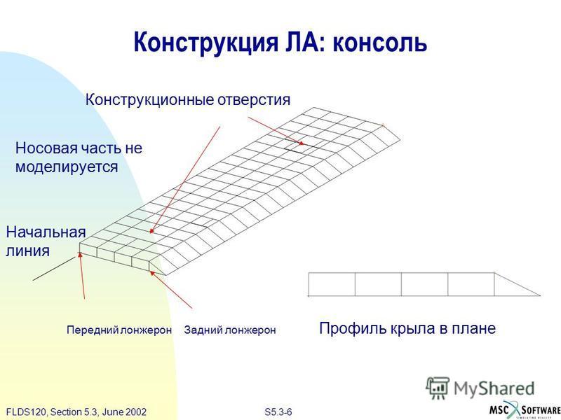 S5.3-6FLDS120, Section 5.3, June 2002 Конструкция ЛА: консоль Передний лонжерон Задний лонжерон Конструкционные отверстия Носовая часть не моделируется Профиль крыла в плане Начальная линия
