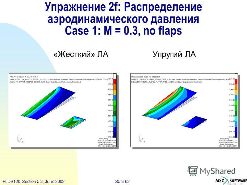S5.3-62FLDS120, Section 5.3, June 2002 Упражнение 2f: Распределение аэродинамического давления Case 1: M = 0.3, no flaps «Жесткий» ЛАУпругий ЛА