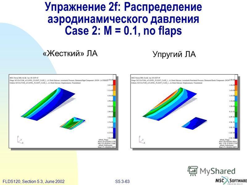 S5.3-63FLDS120, Section 5.3, June 2002 Упражнение 2f: Распределение аэродинамического давления Case 2: M = 0.1, no flaps «Жесткий» ЛА Упругий ЛА