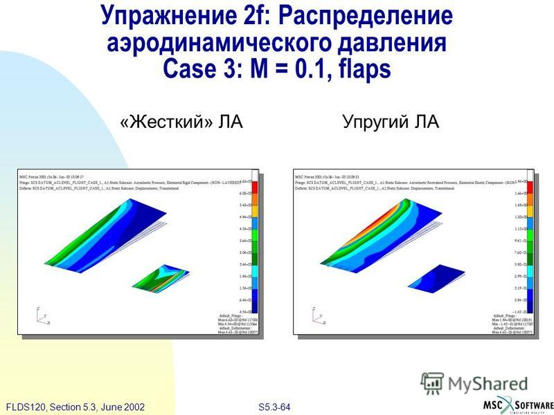 S5.3-64FLDS120, Section 5.3, June 2002 Упражнение 2f: Распределение аэродинамического давления Case 3: M = 0.1, flaps «Жесткий» ЛАУпругий ЛА