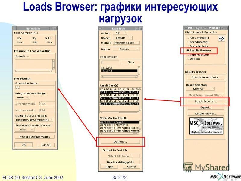 S5.3-72FLDS120, Section 5.3, June 2002 Loads Browser: графики интересующих нагрузок