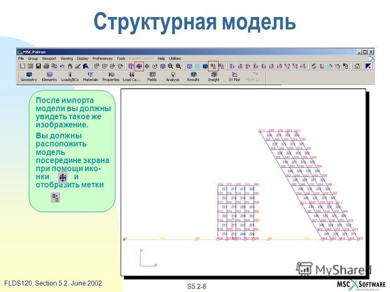 S5.2-8 FLDS120, Section 5.2, June 2002 После импорта модели вы должны увидеть такое же изображение. Вы должны расположить модель посередине экрана при помощи иконки и отобразить метки Структурная модель