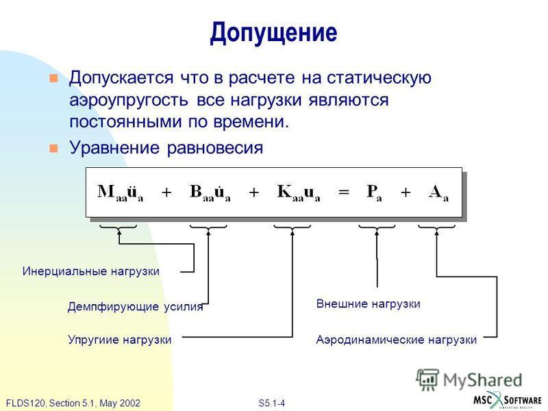 S5.1-4FLDS120, Section 5.1, May 2002 Допущение Допускается что в расчете на статическую аэроупругость все нагрузки являются постоянными по времени. Уравнение равновесия Демпфирующие усилия Упругиие нагрузки Внешние нагрузки Аэродинамические нагрузки
