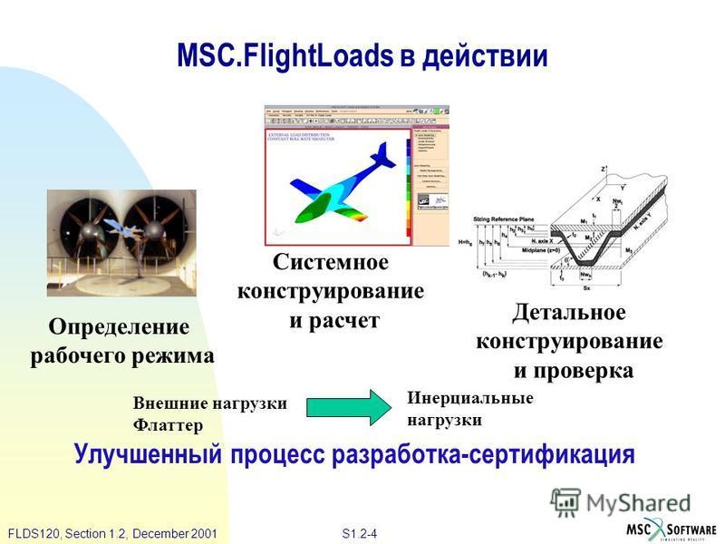 S1.2-4FLDS120, Section 1.2, December 2001 MSC.FlightLoads в действии Улучшенный процесс разработка-сертификация Определение рабочего режима Системное конструирование и расчет Детальное конструирование и проверка Внешние нагрузки Флаттер Инерциальные