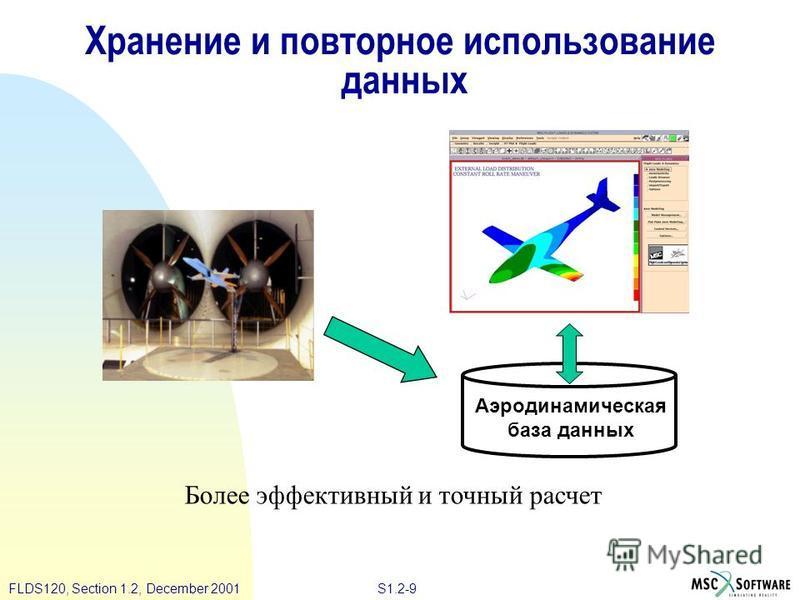 S1.2-9FLDS120, Section 1.2, December 2001 Хранение и повторное использование данных Более эффективный и точный расчет Аэродинамическая база данных