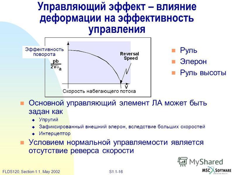 S1.1-16FLDS120, Section 1.1, May 2002 Управляющий эффект – влияние деформации на эффективность управления Основной управляющий элемент ЛА может быть задан как Упругий Зафиксированный внешний элерон, вследствие больших скоростей Интерцептор Условием н