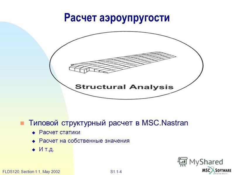 S1.1-4FLDS120, Section 1.1, May 2002 Типовой структурный расчет в MSC.Nastran Расчет статики Расчет на собственные значения И т.д. Расчет аэроупругости