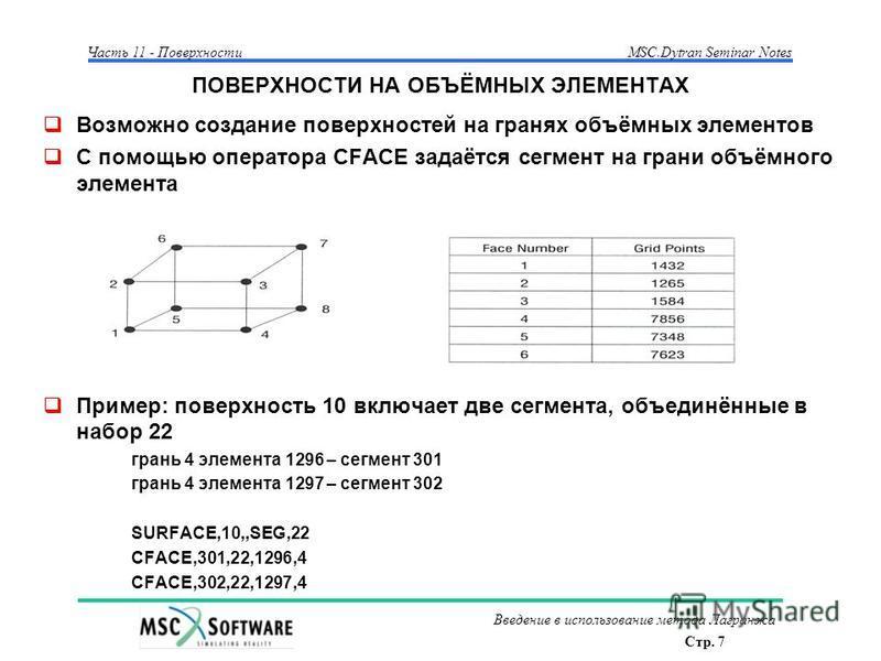 Стр. 7 Часть 11 - ПоверхностиMSC.Dytran Seminar Notes Введение в использование метода Лагранжа ПОВЕРХНОСТИ НА ОБЪЁМНЫХ ЭЛЕМЕНТАХ Возможно создание поверхностей на гранях объёмных элементов С помощью оператора CFACE задаётся сегмент на грани объёмного