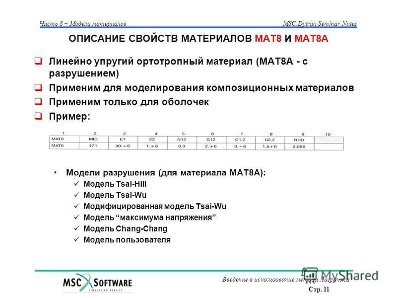 Стр. 11 Часть 8 – Модели материаловMSC.Dytran Seminar Notes Введение в использование метода Лагранжа ОПИСАНИЕ СВОЙСТВ МАТЕРИАЛОВ MAT8 И MAT8A Линейно упругий ортотропный материал (MAT8A - с разрушением) Применим для моделирования композиционных матер