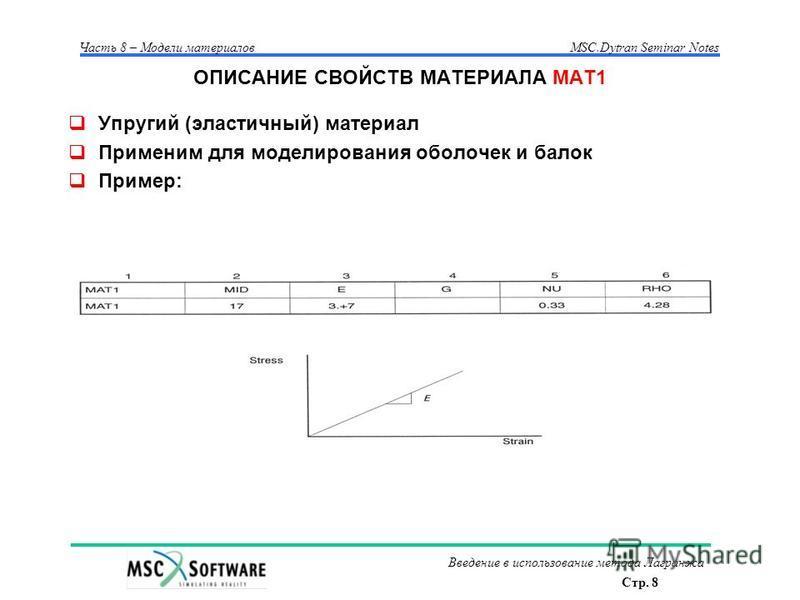 Стр. 8 Часть 8 – Модели материаловMSC.Dytran Seminar Notes Введение в использование метода Лагранжа ОПИСАНИЕ СВОЙСТВ МАТЕРИАЛА MAT1 Упругий (эластичный) материал Применим для моделирования оболочек и балок Пример: