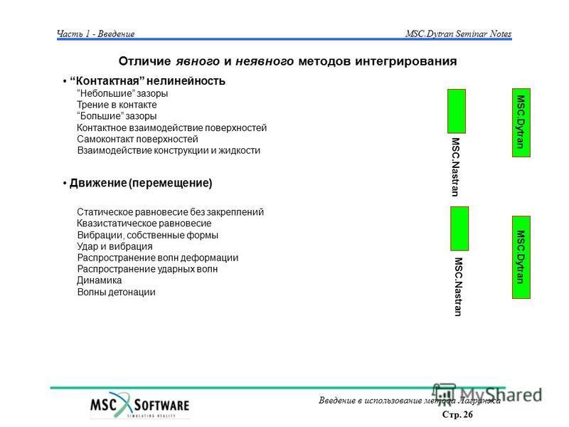 Стр. 26 Введение в использование метода Лагранжа Часть 1 - Введение MSC.Dytran Seminar Notes Отличие явного и неявного методов интегрирования Контактная нелинейность Небольшие зазоры Трение в контакте Большие зазоры Контактное взаимодействие поверхно