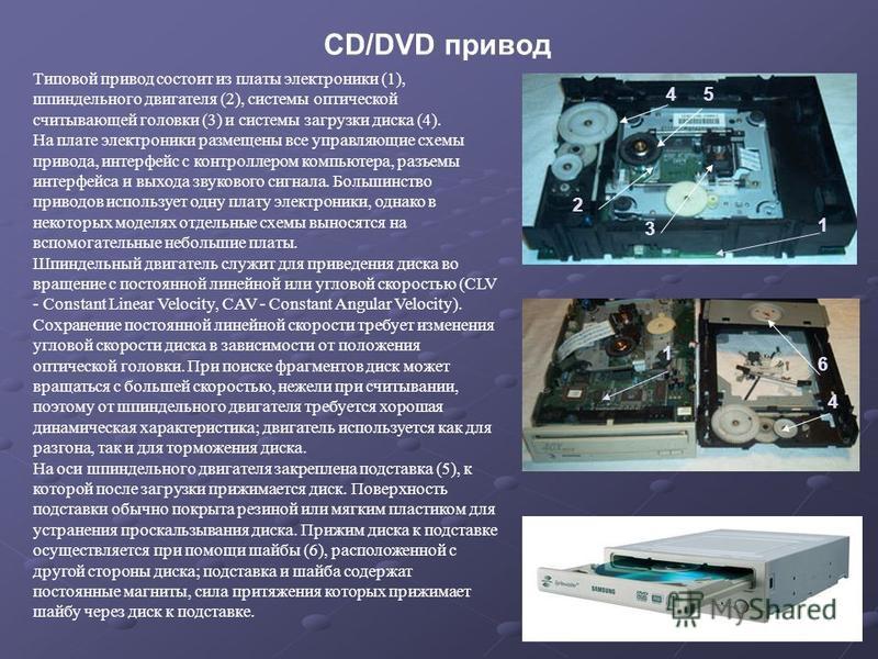 CD/DVD привод Типовой привод состоит из платы электроники (1), шпиндельного двигателя (2), системы оптической считывающей головки (3) и системы загрузки диска (4). На плате электроники размещены все управляющие схемы привода, интерфейс с контроллером