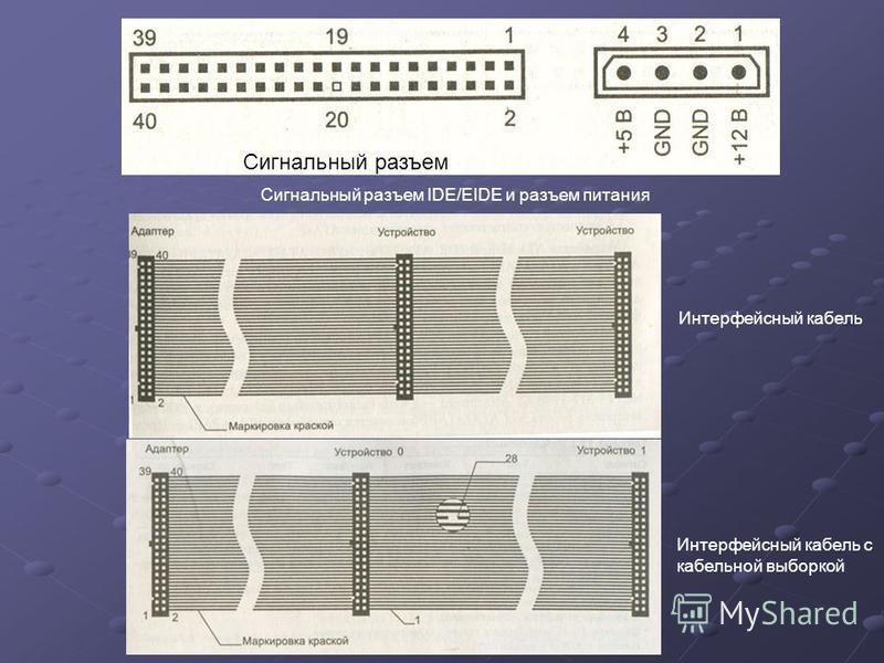 Сигнальный разъем Сигнальный разъем IDE/EIDE и разъем питания Интерфейсный кабель Интерфейсный кабель с кабельной выборкой