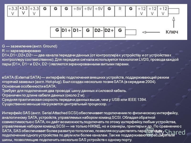 G заземление (англ. Ground) R зарезервировано D1+,D1,D2+,D2 два канала передачи данных (от контроллера к устройству и от устройства к контроллеру соответственно). Для передачи сигнала используется технология LVDS, провода каждой пары (D1+, D1 и D2+,