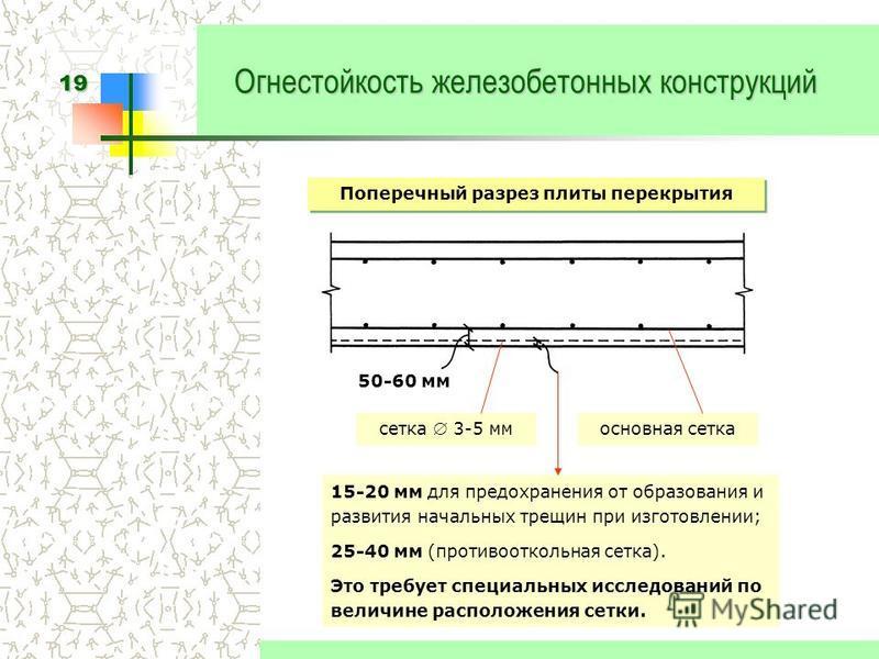 19 Огнестойкость железобетонных конструкций 15-20 мм для предохранения от образования и развития начальных трещин при изготовлении; 25-40 мм (противооткольная сетка). Это требует специальных исследований по величине расположения сетки. 50-60 мм сетка