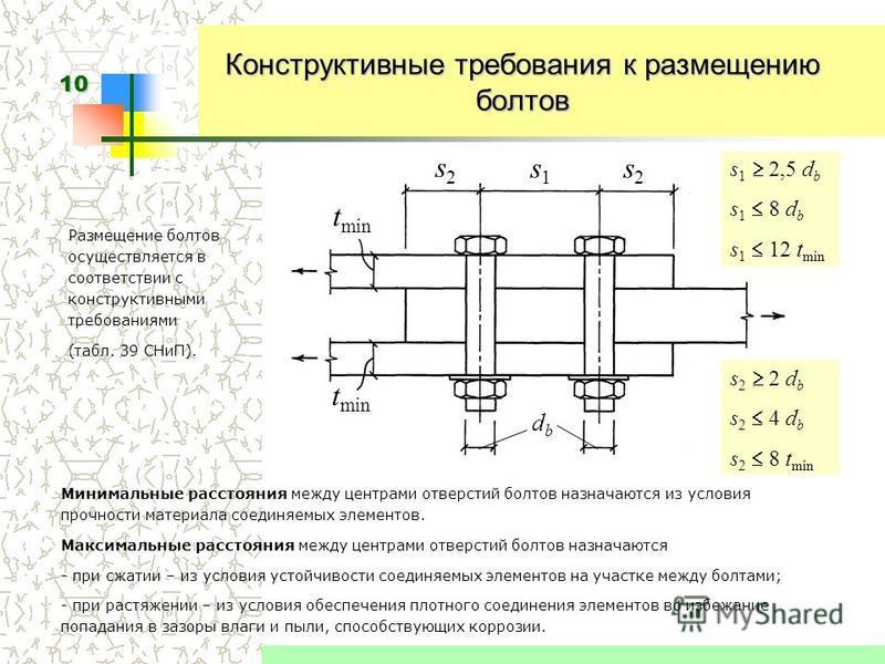 10 Конструктивные требования к размещению болтов Минимальные расстояния между центрами отверстий болтов назначаются из условия прочности материала соединяемых элементов. Максимальные расстояния между центрами отверстий болтов назначаются - при сжатии