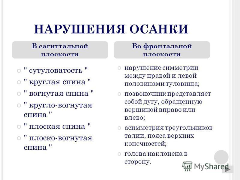 НАРУШЕНИЯ ОСАНКИ