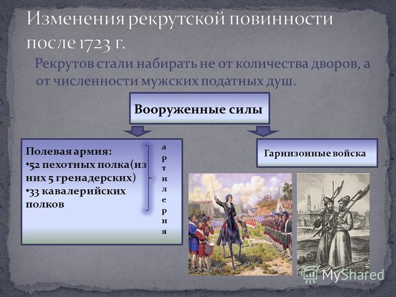 Рекрутов стали набирать не от количества дворов, а от численности мужских податных душ. Вооруженные силы Полевая армия: 52 пехотных полка(из них 5 гренадерских) 33 кавалерийских полков Гарнизонные войска артиллерия