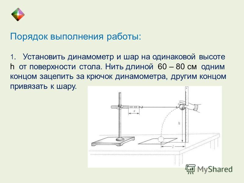 Порядок выполнения работы: 1. Установить динамометр и шар на одинаковой высоте h от поверхности стола. Нить длиной 60 – 80 см одним концом зацепить за крючок динамометра, другим концом привязать к шару.