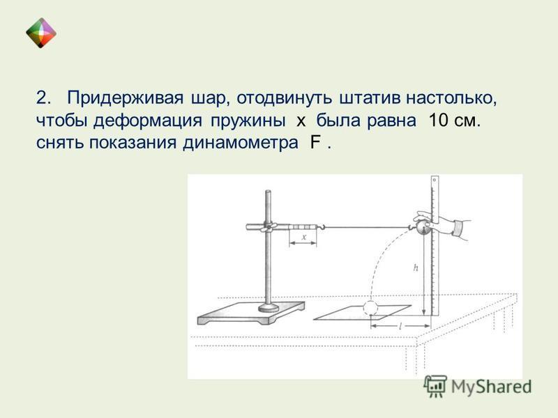 2. Придерживая шар, отодвинуть штатив настолько, чтобы деформация пружины х была равна 10 см. снять показания динамометра F.