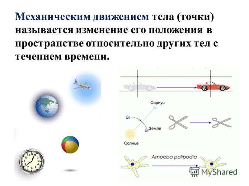 Механическим движением тела (точки) называется изменение его положения в пространстве относительно других тел с течением времени.