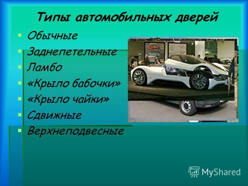 Типы автомобильных дверей Обычные Заднепетельные Ламбо «Крыло бабочки» «Крыло чайки» Сдвижные Верхнеподвесные