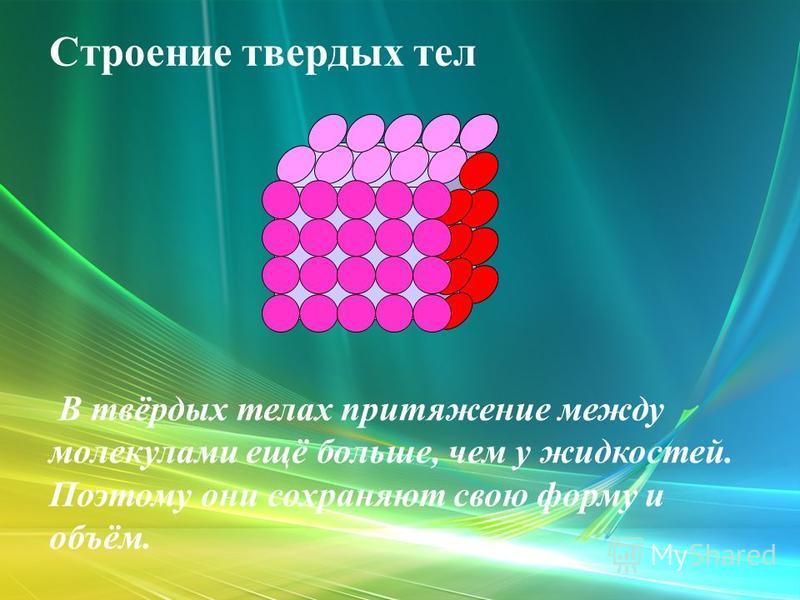 Строение твердых тел В твёрдых телах притяжение между молекулами ещё больше, чем у жидкостей. Поэтому они сохраняют свою форму и объём.