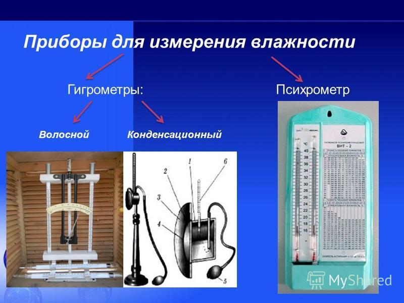 Приборы для измерения влажности Гигрометры: Психрометр Волосной Конденсационный