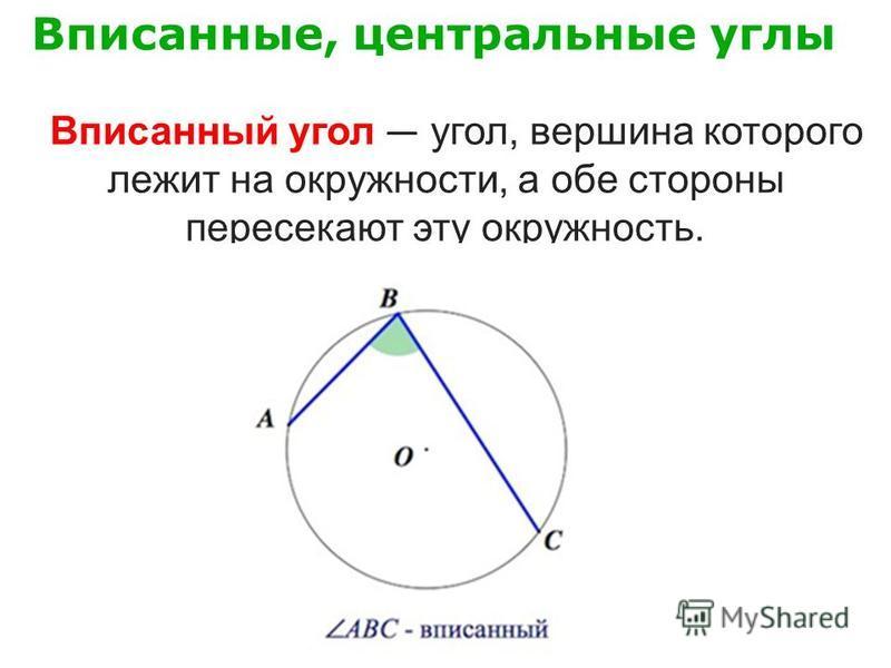 Вписанные, центральные углы Вписанный угол угол, вершина которого лежит на окружности, а обе стороны пересекают эту окружность.