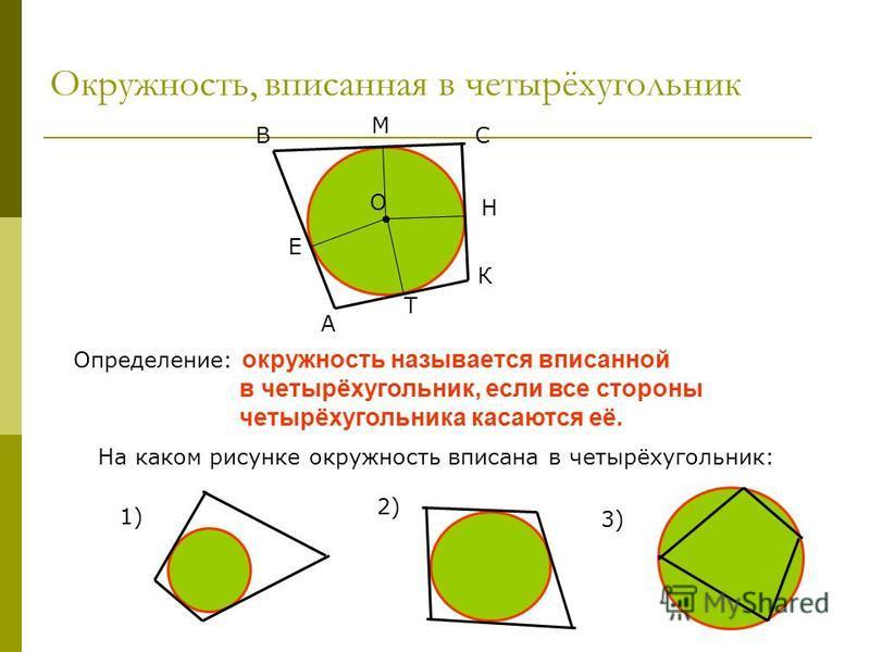 Окружность, вписанная в четырёхугольник А ВС К М Е Т Н О Определение: окружность называется вписанной в четырёхугольник, если все стороны четырёхугольника касаются её. На каком рисунке окружность вписана в четырёхугольник: 1) 2) 3)