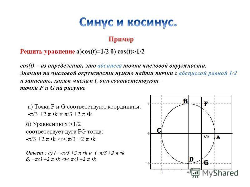 Решить уравнение а)cos(t)=1/2 б) cos(t)>1/2 cos(t) – из определения, это абсцисса точки числовой окружности. Значит на числовой окружности нужно найти точки с абсциссой равной 1/2 и записать, каким числам t, они соответствуют – точки F и G на рисунке