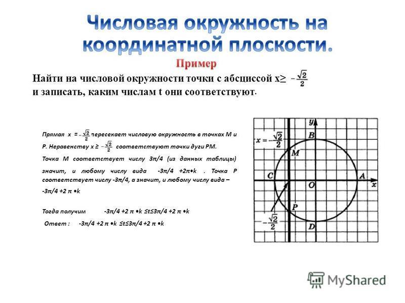 Найти на числовой окружности точки с абсциссой x и записать, каким числам t они соответствуют. Прямая x = 1/2 пересекает числовую окружность в точках М и Р. Неравенству x соответствуют точки дуги РМ. Точка М соответствует числу 3π/4 (из данных таблиц