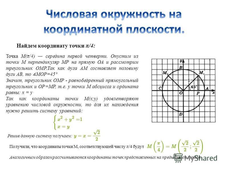 Найдем координату точки π/4: Точка М(π/4) середина первой четверти. Опустим из точки М перпендикуляр МР на прямую ОА и рассмотрим треугольник OMP.Так как дуга АМ составляет половину дуги АВ, то MOP=45° Значит, треугольник OMP - равнобедренный прямоуг