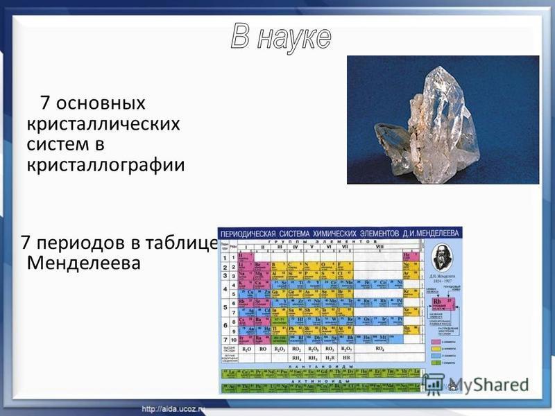 7 основных кристаллических систем в кристаллографии 7 периодов в таблице Менделеева