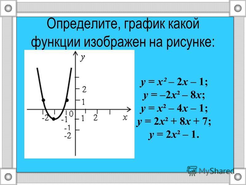 Определите, график какой функции изображен на рисунке: у = х² – 2 х – 1; у = –2 х² – 8 х; у = х² – 4 х – 1; у = 2 х² + 8 х + 7; у = 2 х² – 1.