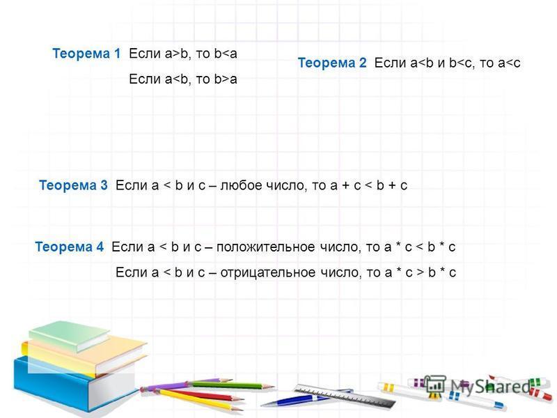 Теорема 1 Если а>b, то b<a Если а a Теорема 2 Если а<b и b<c, то a<c Теорема 3 Если а < b и c – любое число, то a + с < b + c Теорема 4 Если а < b и c – положительное число, то a * с < b * c Если а b * c
