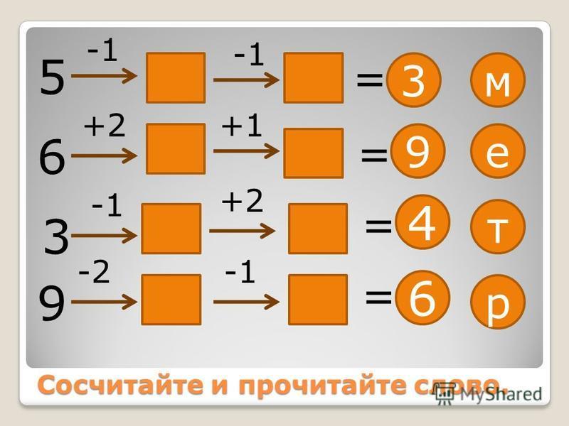 Сосчитайте и прочитайте слово. 5 6 3 9 +2 -2 +1 = = = = 3 9 4 6 м е т р